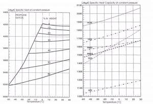 unilab heat transfer software blog secondary fluids acqueous solutions non acqueous liquids4