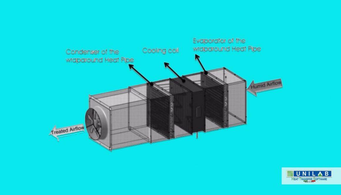 unilab blog software scambio termico tubi calore 1