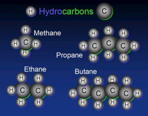 unilab heat transfer software blog hydrocarbons1