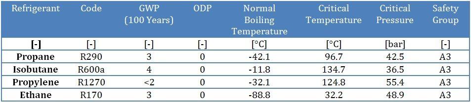 unilab heat transfer software blog hydrocarbons2
