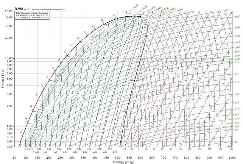 unilab heat transfer software blog hydrocarbons3