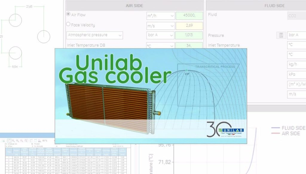 unilab heat transfer software blog gas cooler