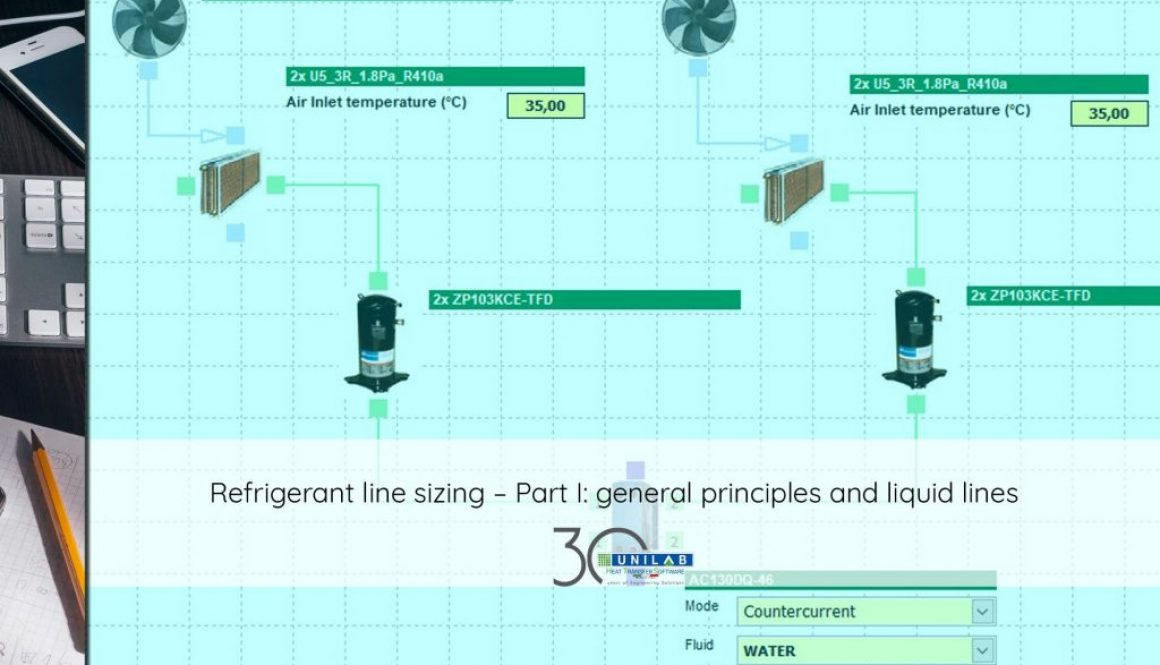 Refrigerant line sizing – Part I: general principles and
