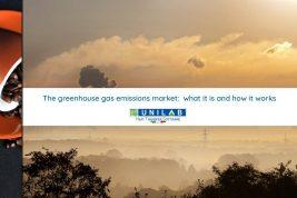 unilab heat transfer software blog emissions market