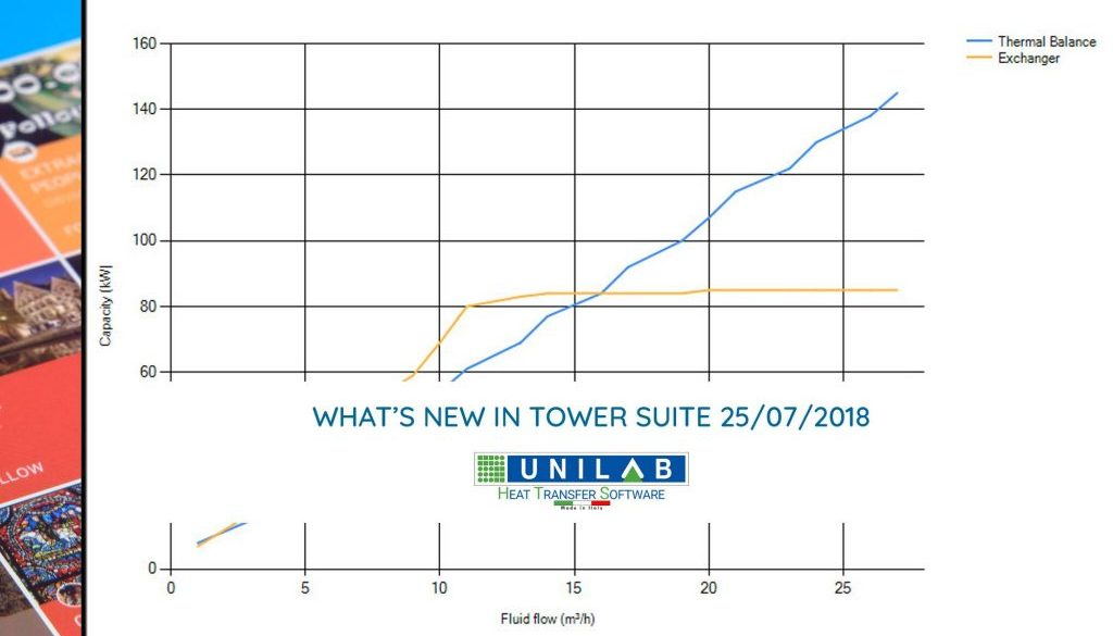 unilab heat transfer software blog NEW TOWER SUITE