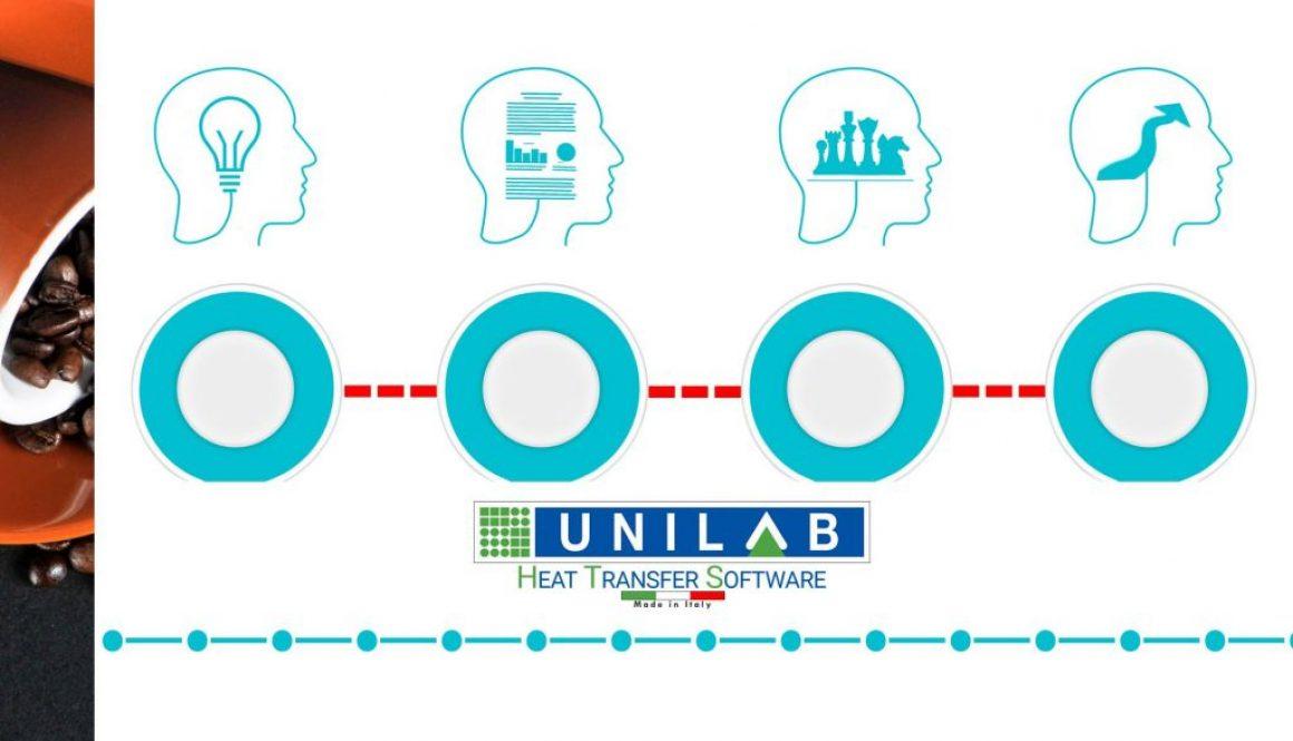 unilab heat transfer software blog TDD BDD