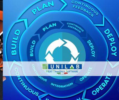 unilab heat transfer software blog agile