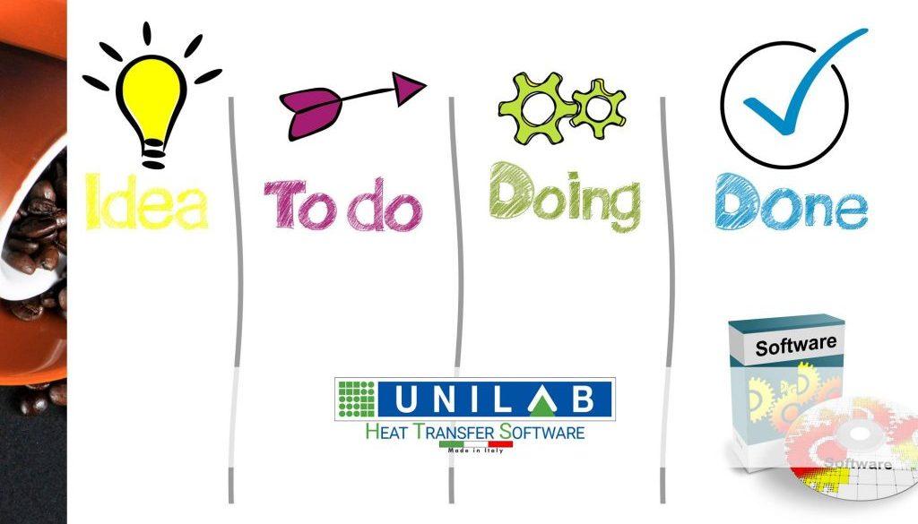 unilab heat transfer software blog usability test