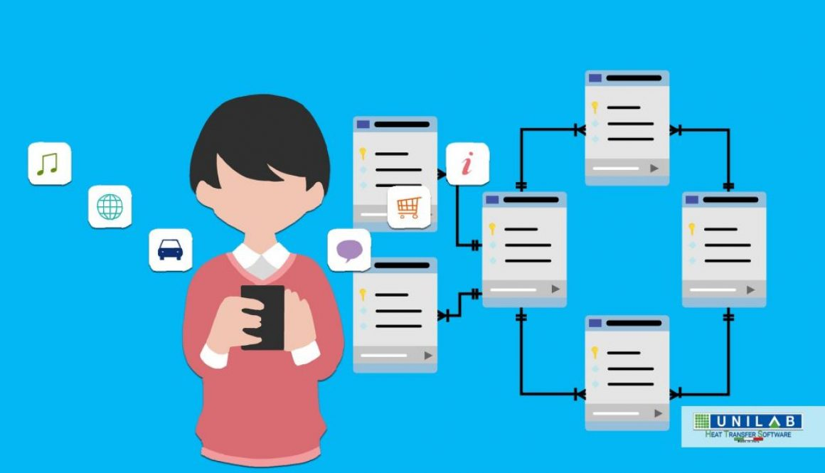 unilab heat transfer software blog microservices