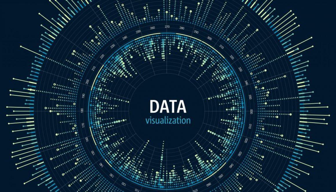 unilab heat transfer software blog data visualization